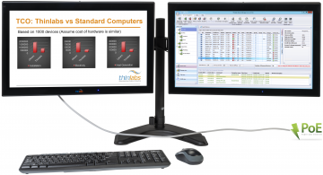 Dual Display PoE Computers from Thinlabs